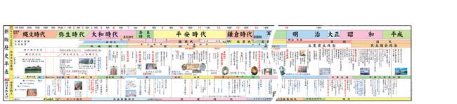プリント 4年生 プリント : 中等教育用教材総合カタログ ...